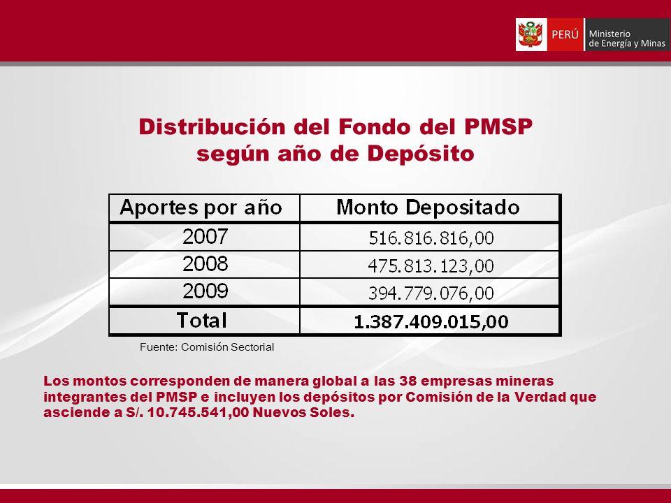 Distribución del Fondo del PMSP según año de Depósito Los montos corresponden de manera global a las 38 empresas mineras integrantes del PMSP e incluyen los depósitos por Comisión de la Verdad que asciende a S/.