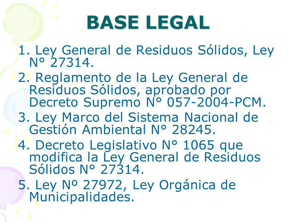 BASE LEGAL 1. Ley General de Residuos Sólidos, Ley N° 27314. 2. Reglamento de la Ley General de Residuos Sólidos, aprobado por Decreto Supremo N° 057-