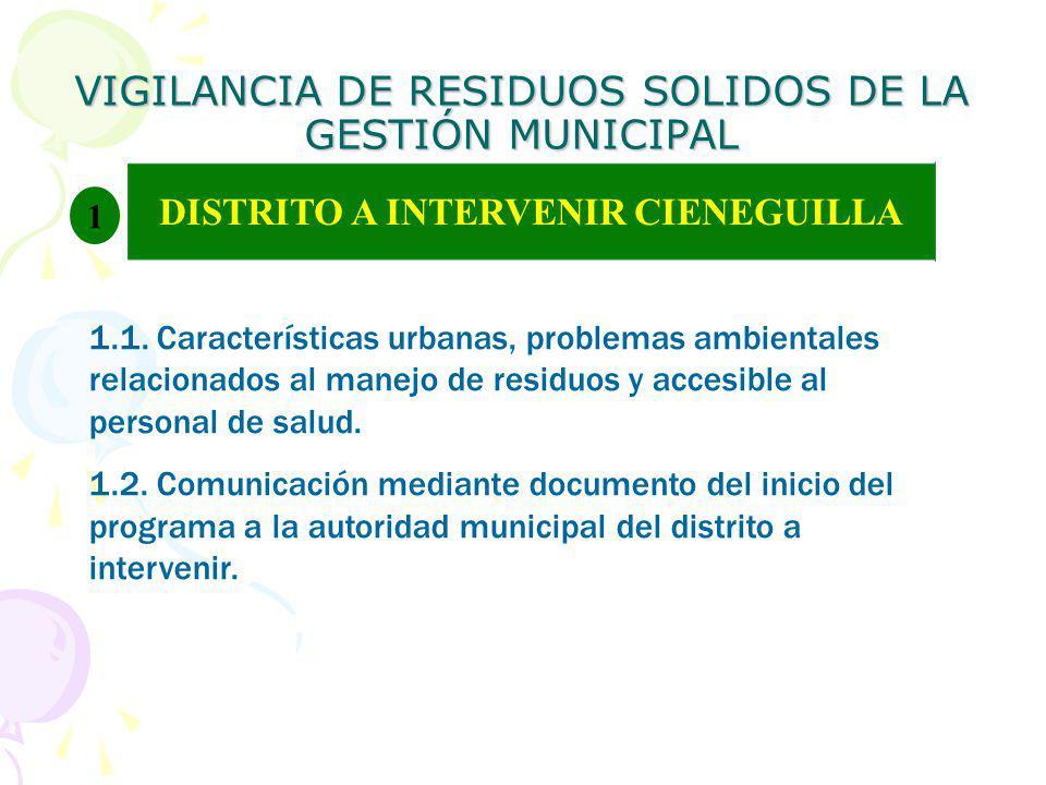 VIGILANCIA DE RESIDUOS SOLIDOS DE LA GESTIÓN MUNICIPAL 1 1.1.