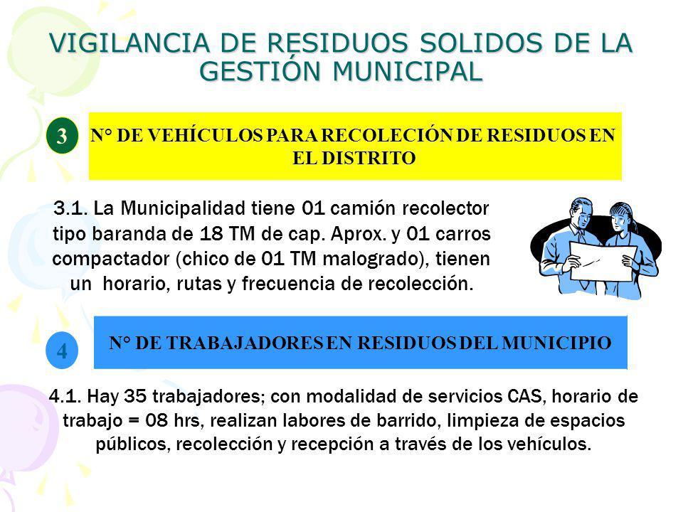 VIGILANCIA DE RESIDUOS SOLIDOS DE LA GESTIÓN MUNICIPAL 3 3.1. La Municipalidad tiene 01 camión recolector tipo baranda de 18 TM de cap. Aprox. y 01 ca