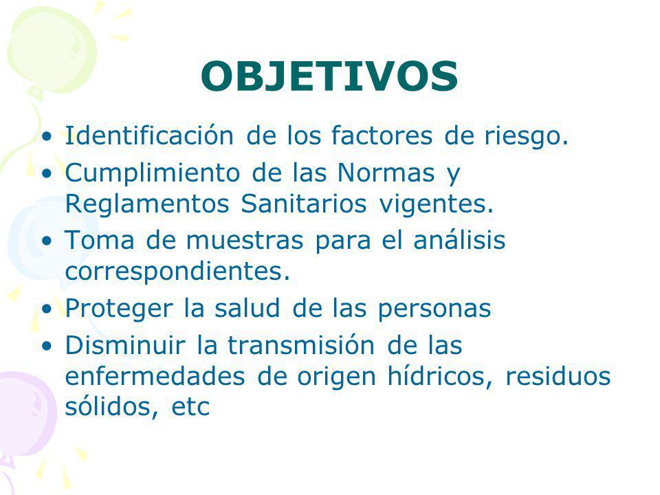 OBJETIVOS Identificación de los factores de riesgo.