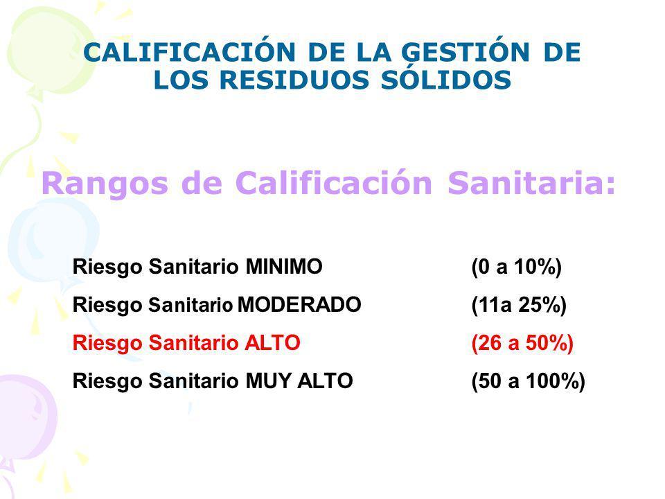 CALIFICACIÓN DE LA GESTIÓN DE LOS RESIDUOS SÓLIDOS Rangos de Calificación Sanitaria: Riesgo Sanitario MINIMO(0 a 10%) Riesgo Sanitario MODERADO (11a 2