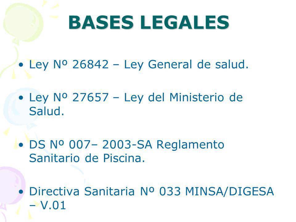 BASES LEGALES Ley Nº 26842 – Ley General de salud. Ley Nº 27657 – Ley del Ministerio de Salud. DS Nº 007– 2003-SA Reglamento Sanitario de Piscina. Dir