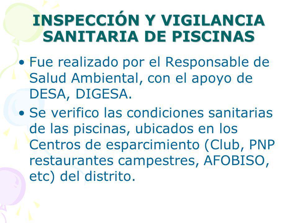 INSPECCIÓN Y VIGILANCIA SANITARIA DE PISCINAS Fue realizado por el Responsable de Salud Ambiental, con el apoyo de DESA, DIGESA. Se verifico las condi
