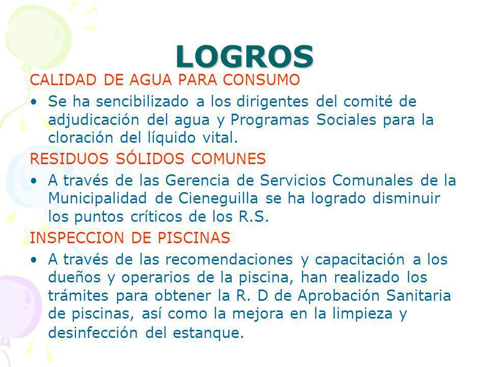 LOGROS CALIDAD DE AGUA PARA CONSUMO Se ha sencibilizado a los dirigentes del comité de adjudicación del agua y Programas Sociales para la cloración del líquido vital.