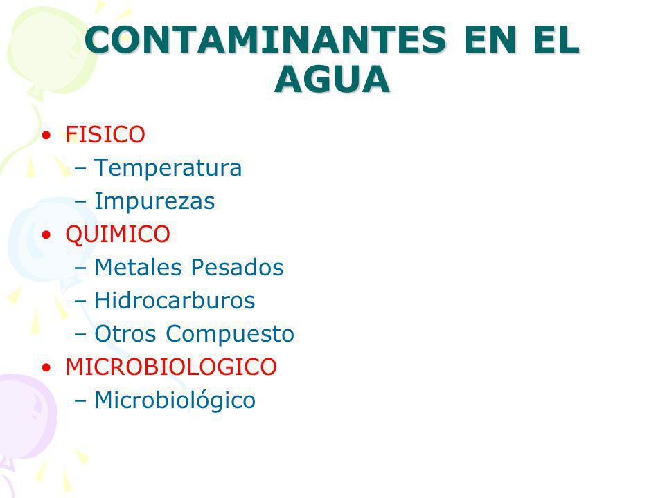 CONTAMINANTES EN EL AGUA FISICO –Temperatura –Impurezas QUIMICO –Metales Pesados –Hidrocarburos –Otros Compuesto MICROBIOLOGICO –Microbiológico