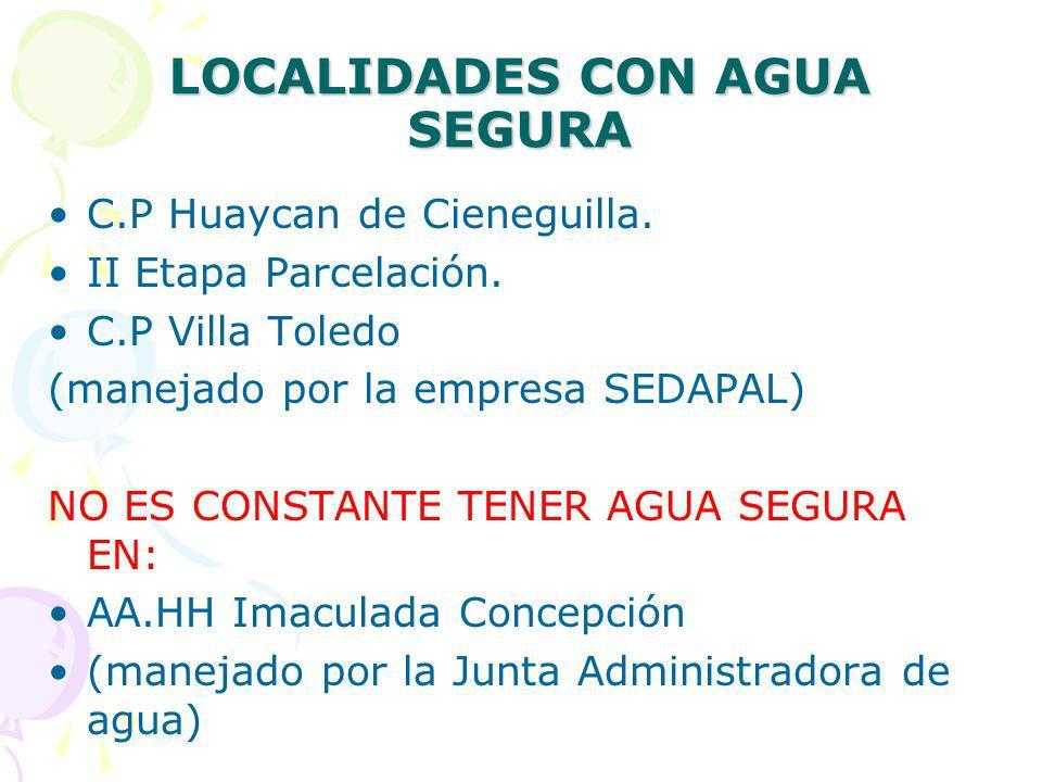LOCALIDADES CON AGUA SEGURA C.P Huaycan de Cieneguilla. II Etapa Parcelación. C.P Villa Toledo (manejado por la empresa SEDAPAL) NO ES CONSTANTE TENER
