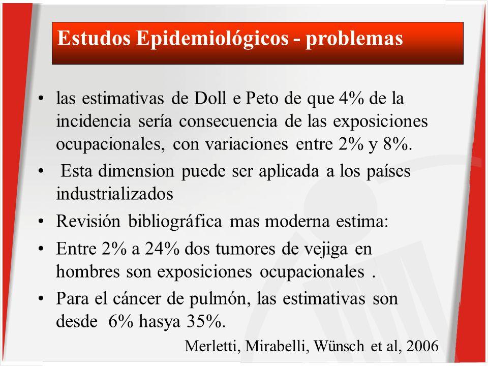 las estimativas de Doll e Peto de que 4% de la incidencia sería consecuencia de las exposiciones ocupacionales, con variaciones entre 2% y 8%.