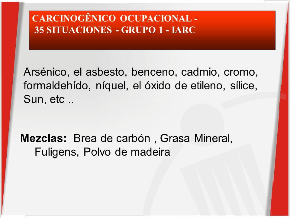 CARCINOGÊNICO OCUPACIONAL - 35 SITUACIONES - GRUPO 1 - IARC Mezclas: Brea de carbón, Grasa Mineral, Fuligens, Polvo de madeira Arsénico, el asbesto, benceno, cadmio, cromo, formaldehído, níquel, el óxido de etileno, sílice, Sun, etc..