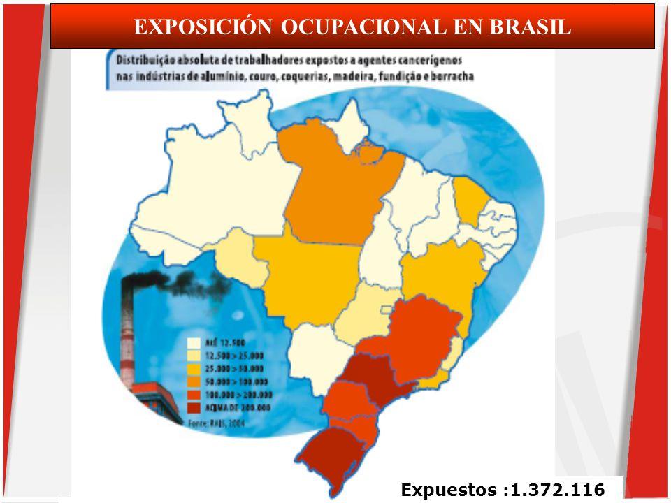 Expuestos :1.372.116 EXPOSICIÓN OCUPACIONAL EN BRASIL