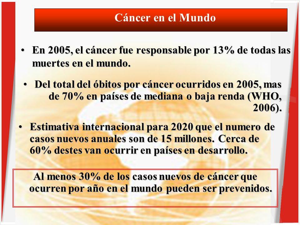 En 2005, el cáncer fue responsable por 13% de todas las muertes en el mundo.En 2005, el cáncer fue responsable por 13% de todas las muertes en el mundo.