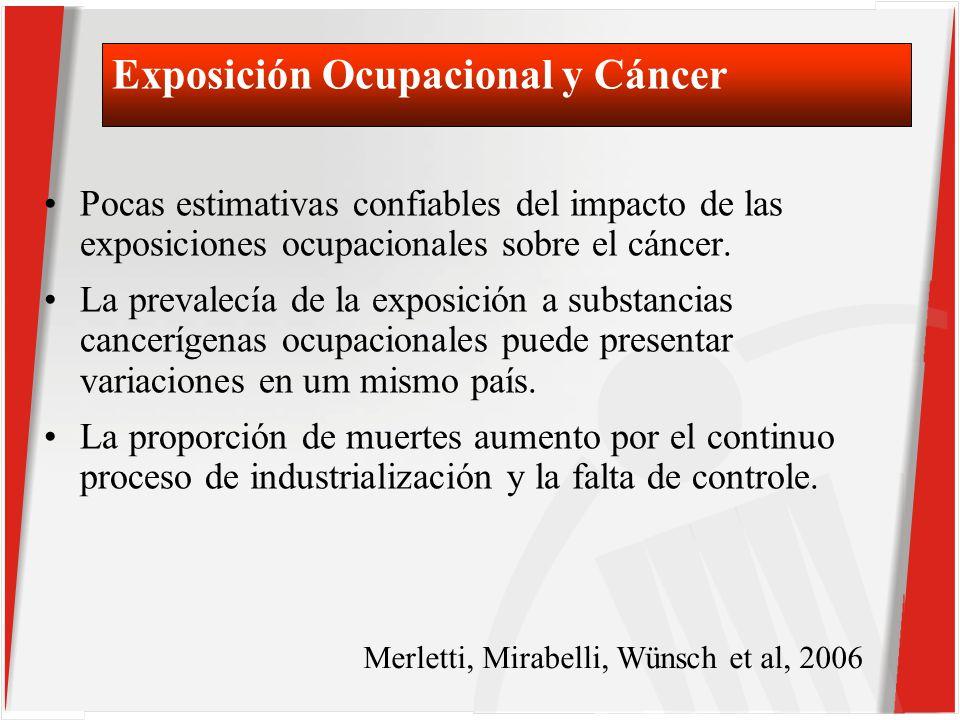 Pocas estimativas confiables del impacto de las exposiciones ocupacionales sobre el cáncer.