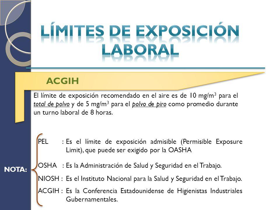 CUADRO DE COMPARACIÓN OSHANIOSHACGIHDIGESA Metal en polvo15 mg/m 3 10 mg/m 3