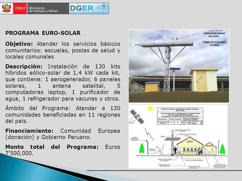 PROGRAMA EURO-SOLAR Objetivo: Atender los servicios básicos comunitarios: escuelas, postas de salud y locales comunales Descripción: Instalación de 130 kits híbridos eólico-solar de 1,4 kW cada kit, que contiene: 1 aerogenerador, 6 paneles solares, 1 antena satelital, 5 computadoras laptop, 1 purificador de agua, 1 refrigerador para vacunas y otros.