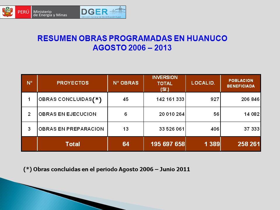RESUMEN OBRAS PROGRAMADAS EN HUANUCO AGOSTO 2006 – 2013 (*) Obras concluidas en el periodo Agosto 2006 – Junio 2011 (*)