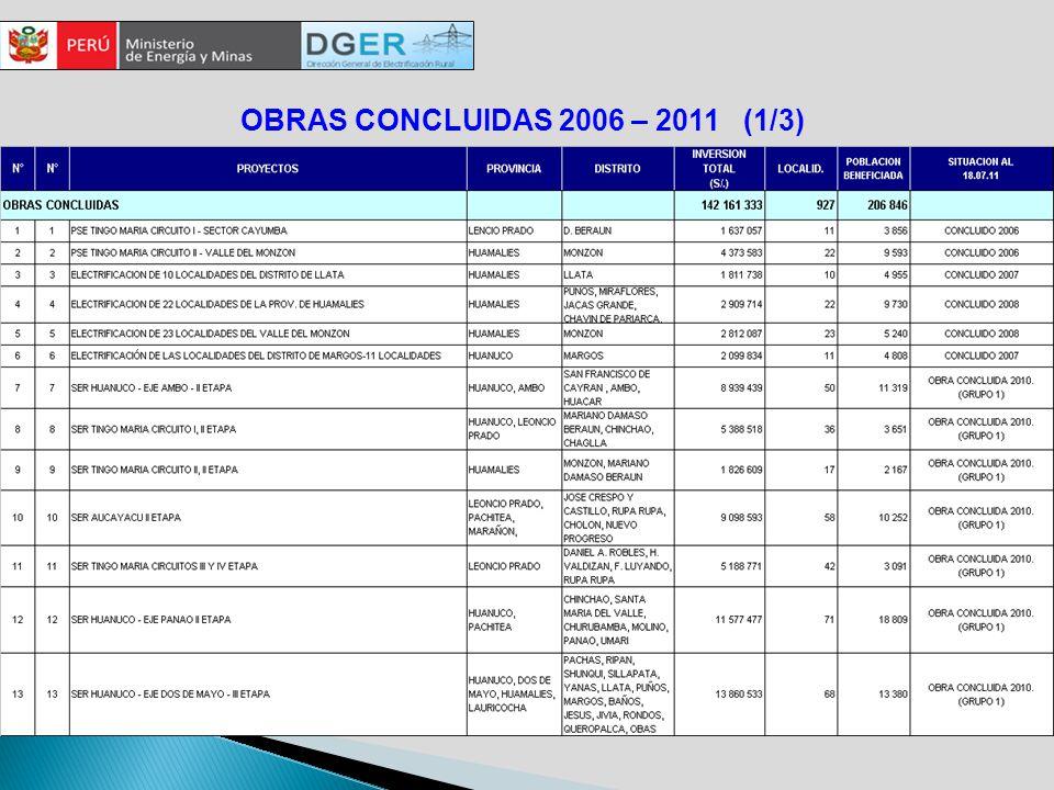 OBRAS CONCLUIDAS 2006 – 2011 (1/3)