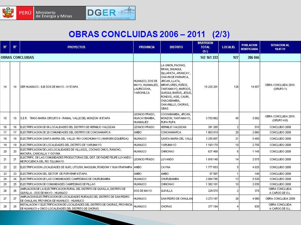 OBRAS CONCLUIDAS 2006 – 2011 (2/3)