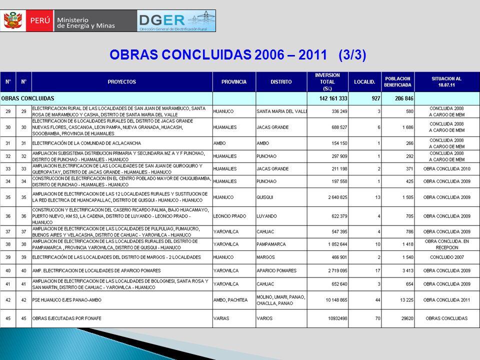 OBRAS CONCLUIDAS 2006 – 2011 (3/3)
