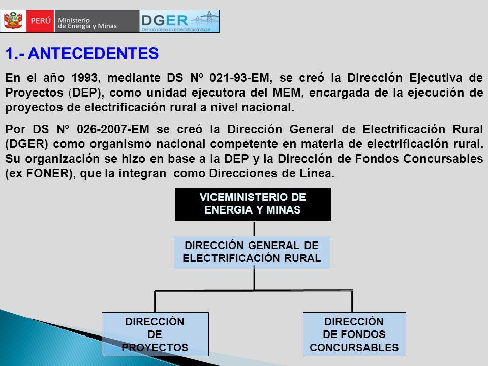 1.- ANTECEDENTES En el año 1993, mediante DS Nº 021-93-EM, se creó la Dirección Ejecutiva de Proyectos (DEP), como unidad ejecutora del MEM, encargada de la ejecución de proyectos de electrificación rural a nivel nacional.