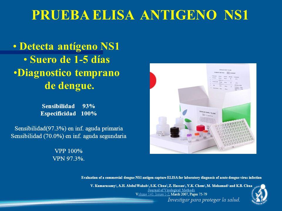 PRUEBA ELISA ANTIGENO NS1 Detecta antígeno NS1 Suero de 1-5 días Diagnostico temprano de dengue. Evaluation of a commercial dengue NS1 antigen-capture