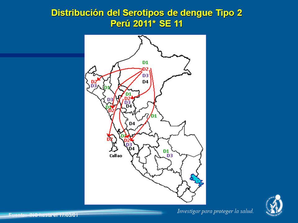 Distribución del Serotipos de dengue Tipo 2 Perú 2011* SE 11 Fuente: INS hasta el 17/03/01