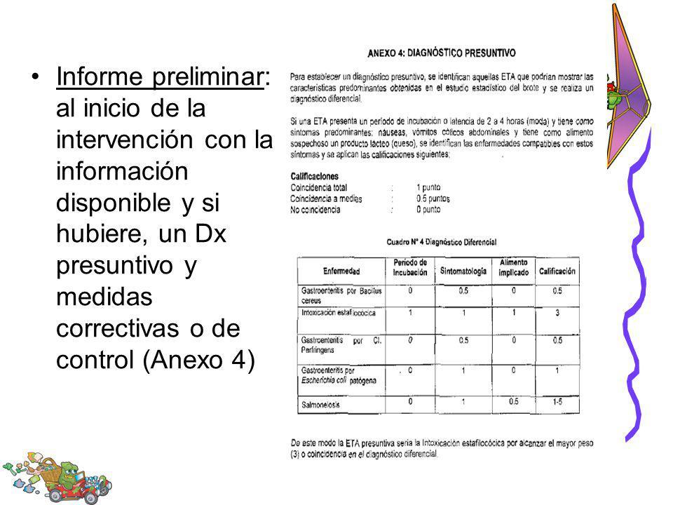 Informe preliminar: al inicio de la intervención con la información disponible y si hubiere, un Dx presuntivo y medidas correctivas o de control (Anex