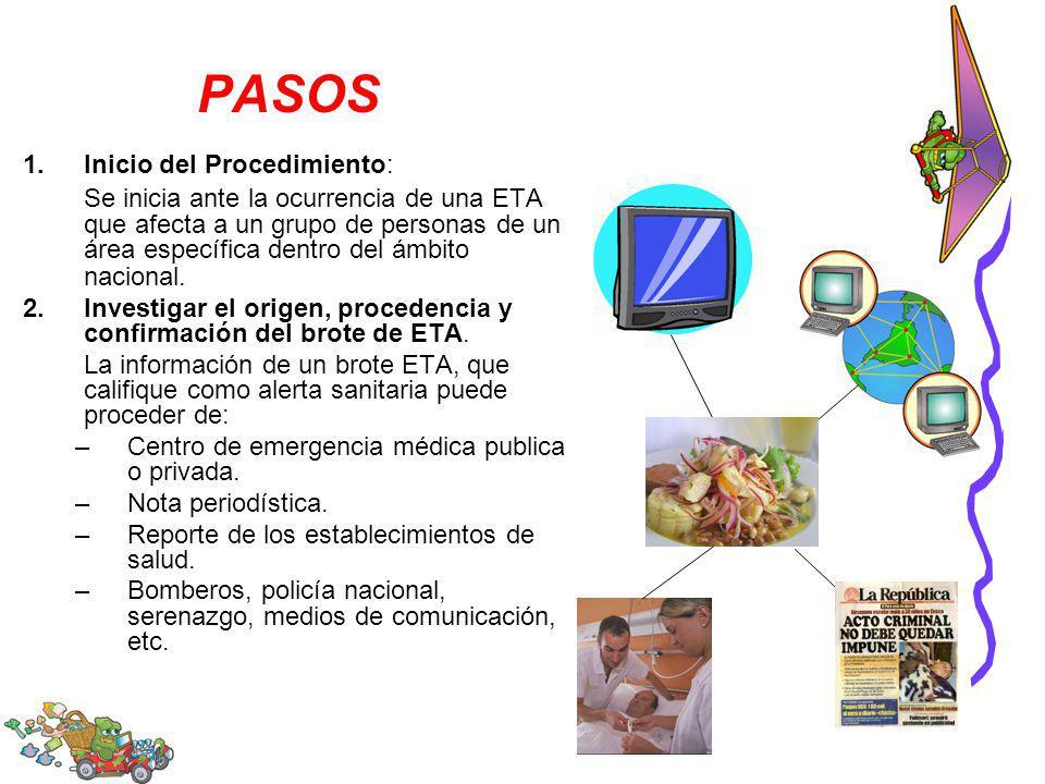 PASOS 1.Inicio del Procedimiento: Se inicia ante la ocurrencia de una ETA que afecta a un grupo de personas de un área específica dentro del ámbito na