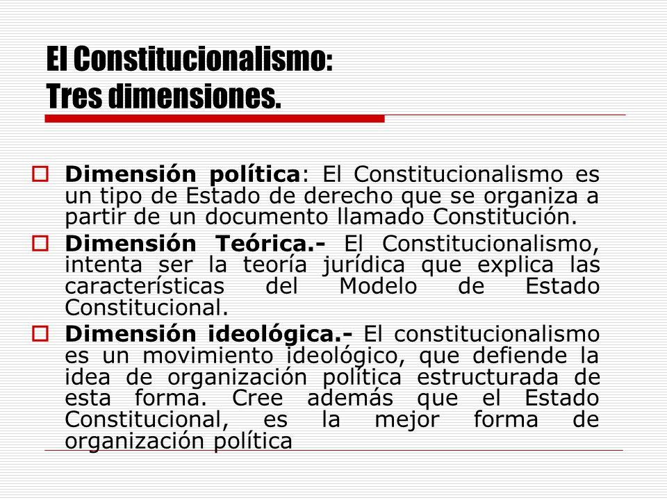 El Constitucionalismo: Tres dimensiones.