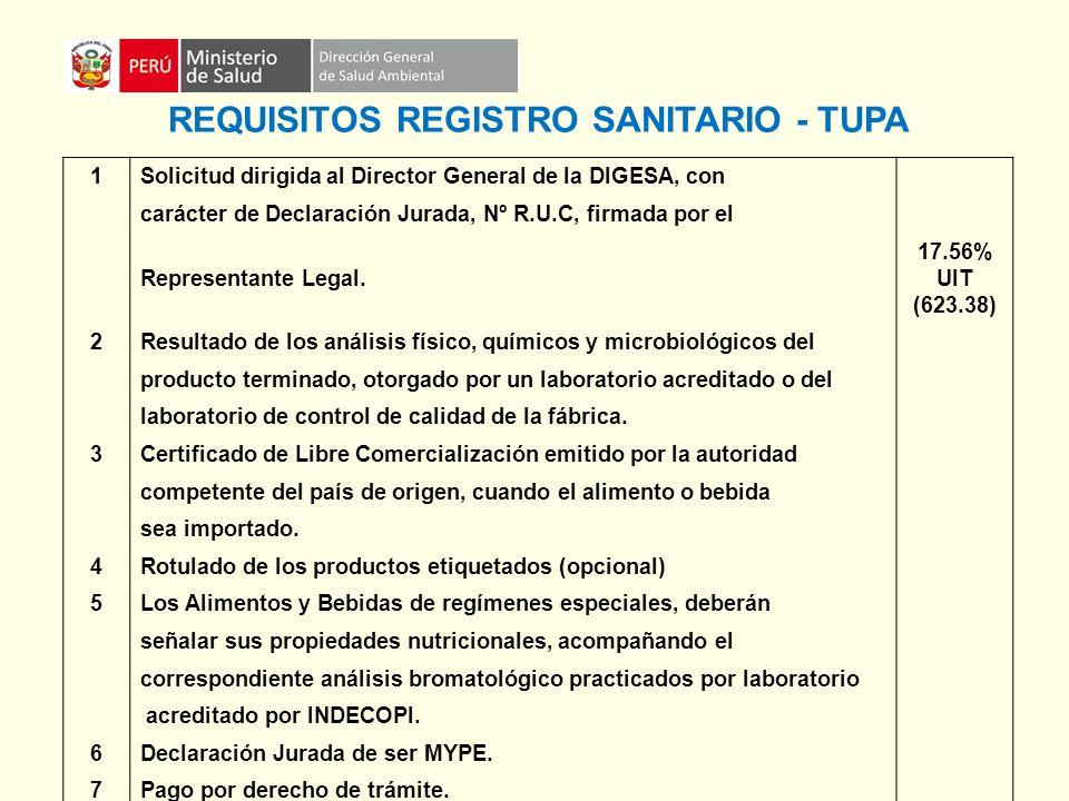 1Solicitud dirigida al Director General de la DIGESA, con carácter de Declaración Jurada, Nº R.U.C, firmada por el Representante Legal. 17.56% UIT (62