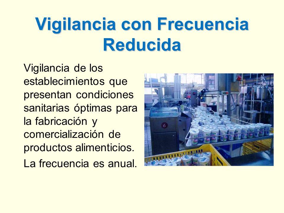 Vigilancia con Frecuencia Reducida Vigilancia de los establecimientos que presentan condiciones sanitarias óptimas para la fabricación y comercialización de productos alimenticios.