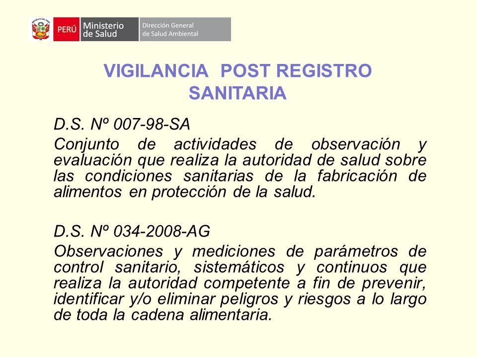 D.S. Nº 007-98-SA Conjunto de actividades de observación y evaluación que realiza la autoridad de salud sobre las condiciones sanitarias de la fabrica