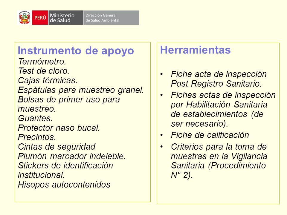 Herramientas Ficha acta de inspección Post Registro Sanitario.