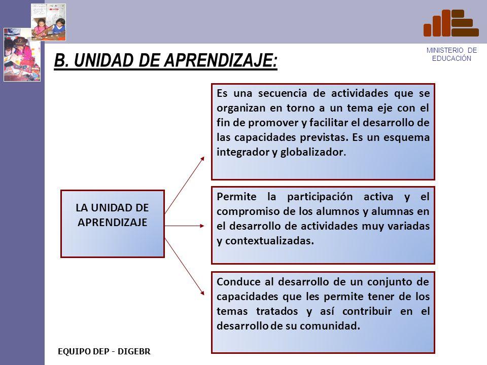 B. UNIDAD DE APRENDIZAJE: Es una secuencia de actividades que se organizan en torno a un tema eje con el fin de promover y facilitar el desarrollo de