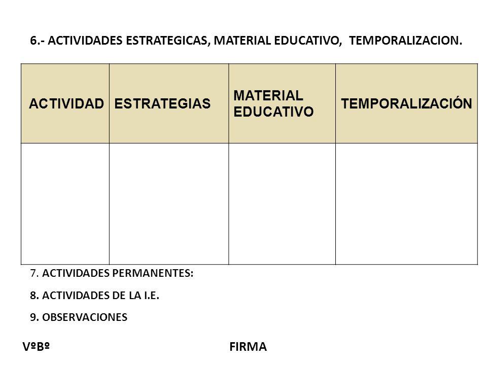 6.- ACTIVIDADES ESTRATEGICAS, MATERIAL EDUCATIVO, TEMPORALIZACION. ACTIVIDADESTRATEGIAS MATERIAL EDUCATIVO TEMPORALIZACIÓN VºBº FIRMA 7. ACTIVIDADES P