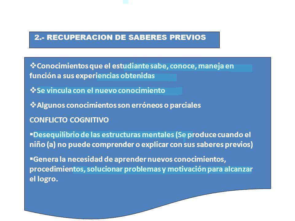 2.- RECUPERACION DE SABERES PREVIOS Conocimientos que el estudiante sabe, conoce, maneja en función a sus experiencias obtenidas Se vincula con el nue
