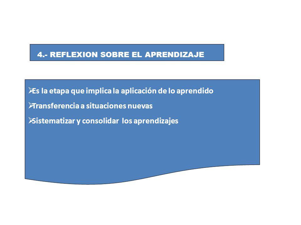 4.- REFLEXION SOBRE EL APRENDIZAJE Es la etapa que implica la aplicación de lo aprendido Transferencia a situaciones nuevas Sistematizar y consolidar