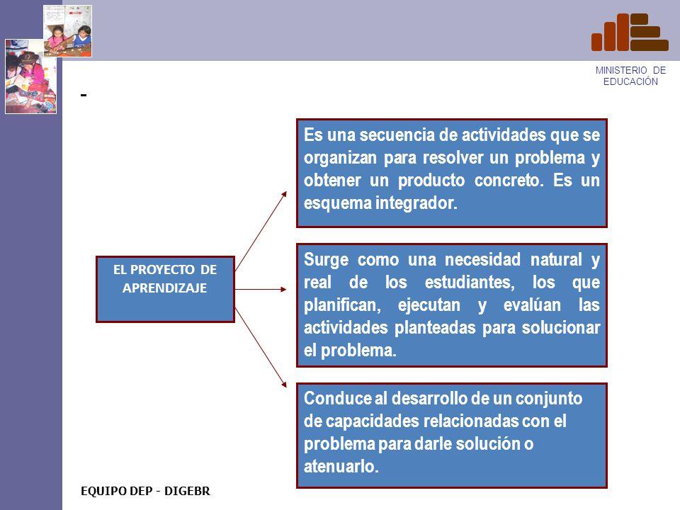 PROYECTO DE APRENDIZAJE Es una secuencia de actividades que se organizan para resolver un problema y obtener un producto concreto. Es un esquema integ