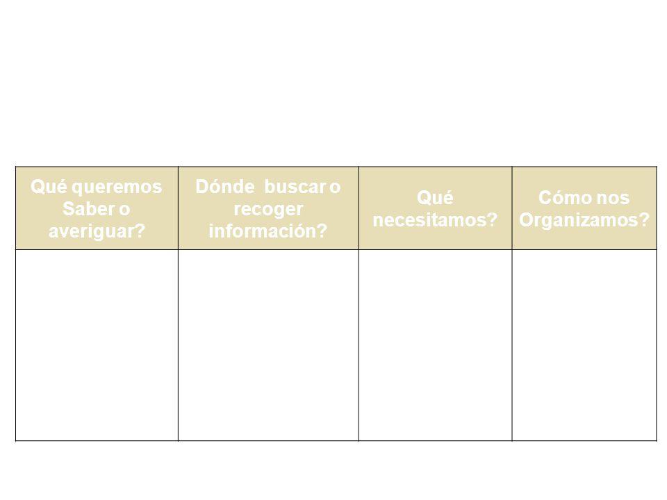 Qué queremos Saber o averiguar? Dónde buscar o recoger información? Qué necesitamos? Cómo nos Organizamos? 4.1.- NEGOCIACIÓN CON LOS NIÑOS (AS): Puede