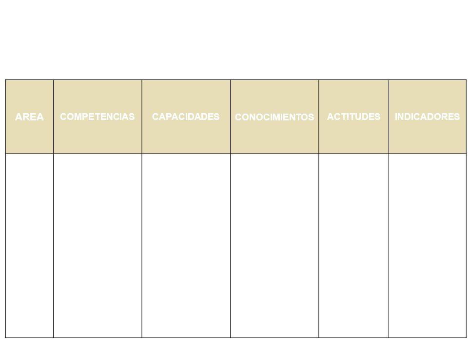 4.2.- SELECCIÓN DE COMPETENCIAS, CAPACIDADES, CONOCIMIENTOS Y ACTITUDES AREA COMPETENCIASCAPACIDADESCONOCIMIENTOSACTITUDESINDICADORES C M C.A P.S E.R