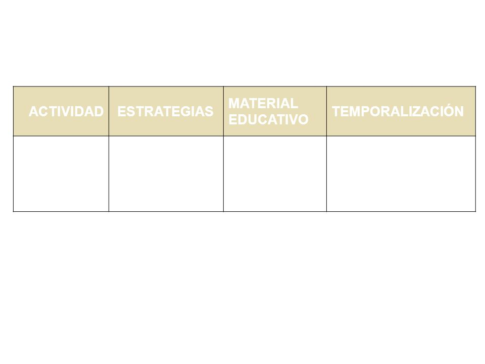 4.3.- ACTIVIDADES ESTRATEGICAS, MATERIAL EDUCATIVO, TEMPORALIZACION. ACTIVIDAD ESTRATEGIAS MATERIAL EDUCATIVO TEMPORALIZACIÓN 7.- ACTIVIDADES PERMANEN
