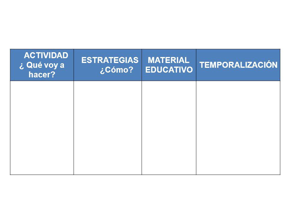 6.- ACTIVIDADES, ESTRATEGIAS, MATERIAL EDUCATIVO Y TEMPORALIZACIÓN ACTIVIDAD ¿ Qué voy a hacer? ESTRATEGIAS ¿Cómo? MATERIAL EDUCATIVO TEMPORALIZACIÓN