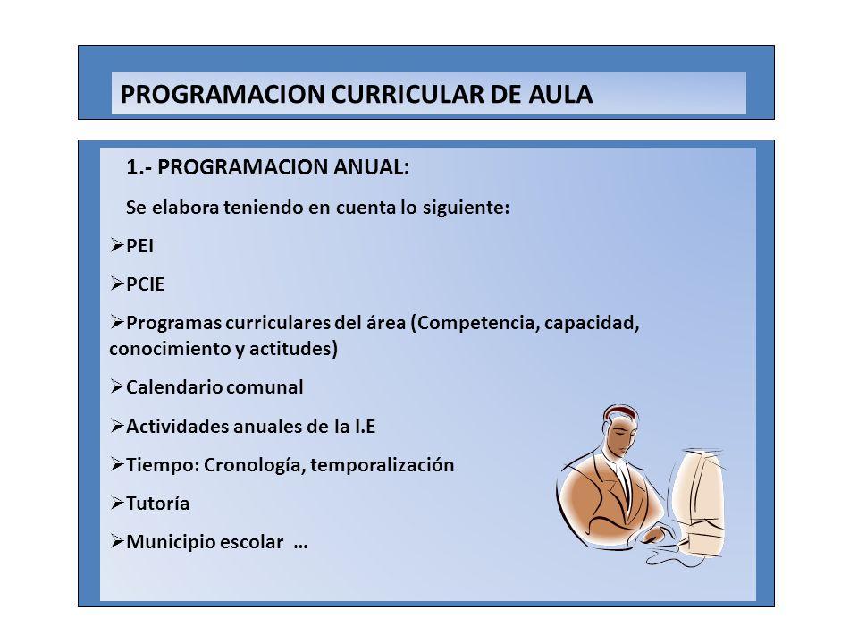 PROGRAMACION CURRICULAR DE AULA 1.- PROGRAMACION ANUAL: Se elabora teniendo en cuenta lo siguiente: PEI PCIE Programas curriculares del área (Competen