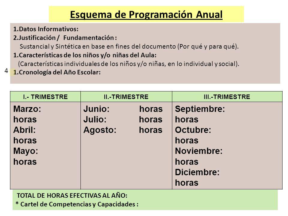 Calendario de la Comunidad y Actividades de la IE.
