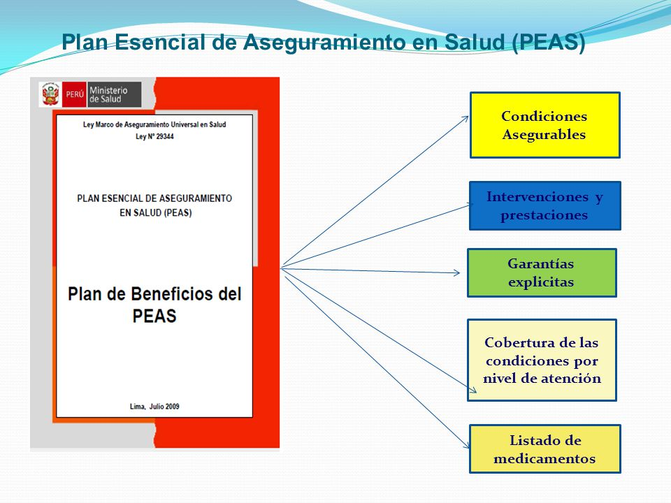 Condiciones Asegurables Intervenciones y prestaciones Garantías explicitas Plan Esencial de Aseguramiento en Salud (PEAS) Cobertura de las condiciones