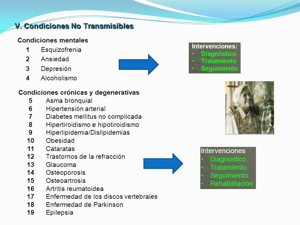 V. Condiciones No Transmisibles Condiciones mentales 1Esquizofrenia 2Ansiedad 3Depresión 4Alcoholismo Condiciones crónicas y degenerativas 5Asma bronq