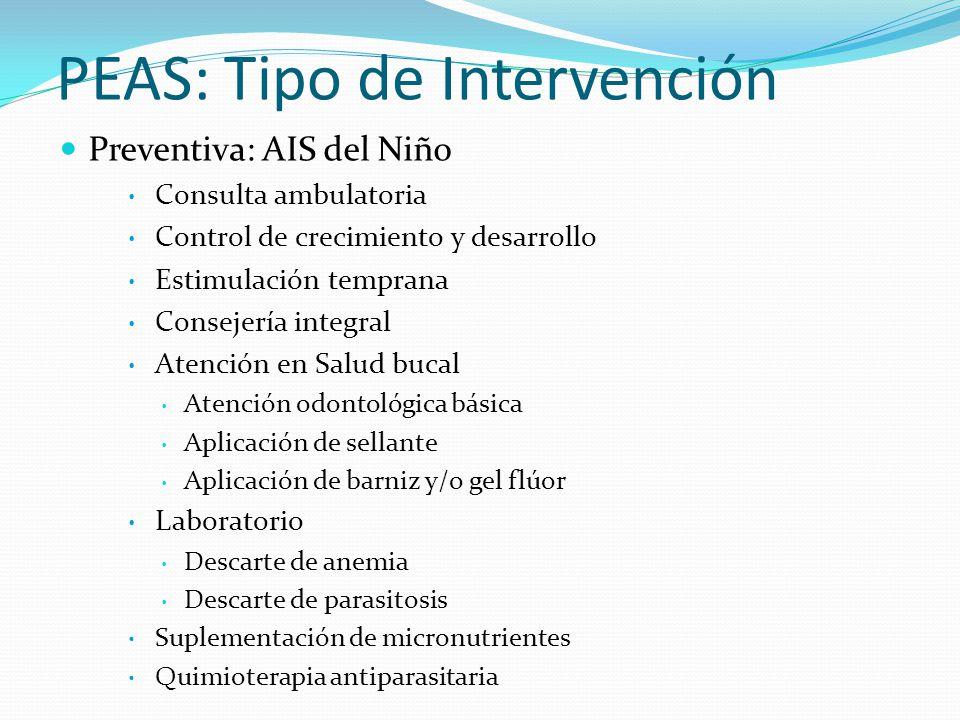 PEAS: Tipo de Intervención Preventiva: AIS del Niño Consulta ambulatoria Control de crecimiento y desarrollo Estimulación temprana Consejería integral