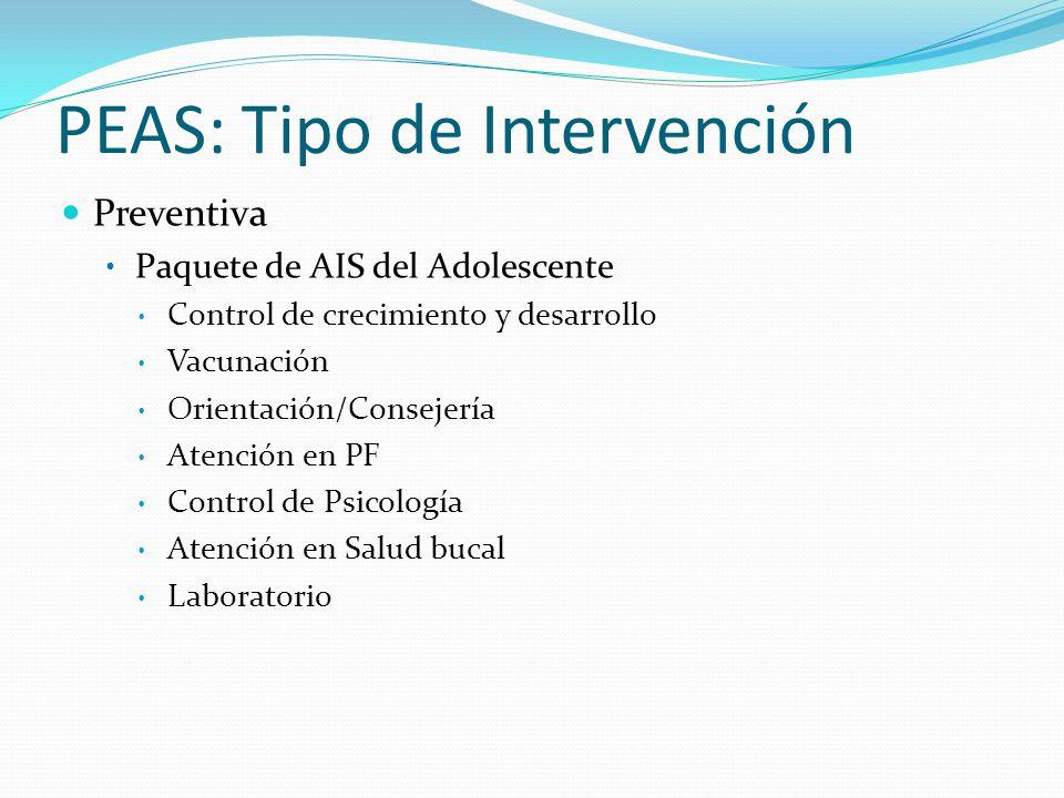 PEAS: Tipo de Intervención Preventiva Paquete de AIS del Adolescente Control de crecimiento y desarrollo Vacunación Orientación/Consejería Atención en