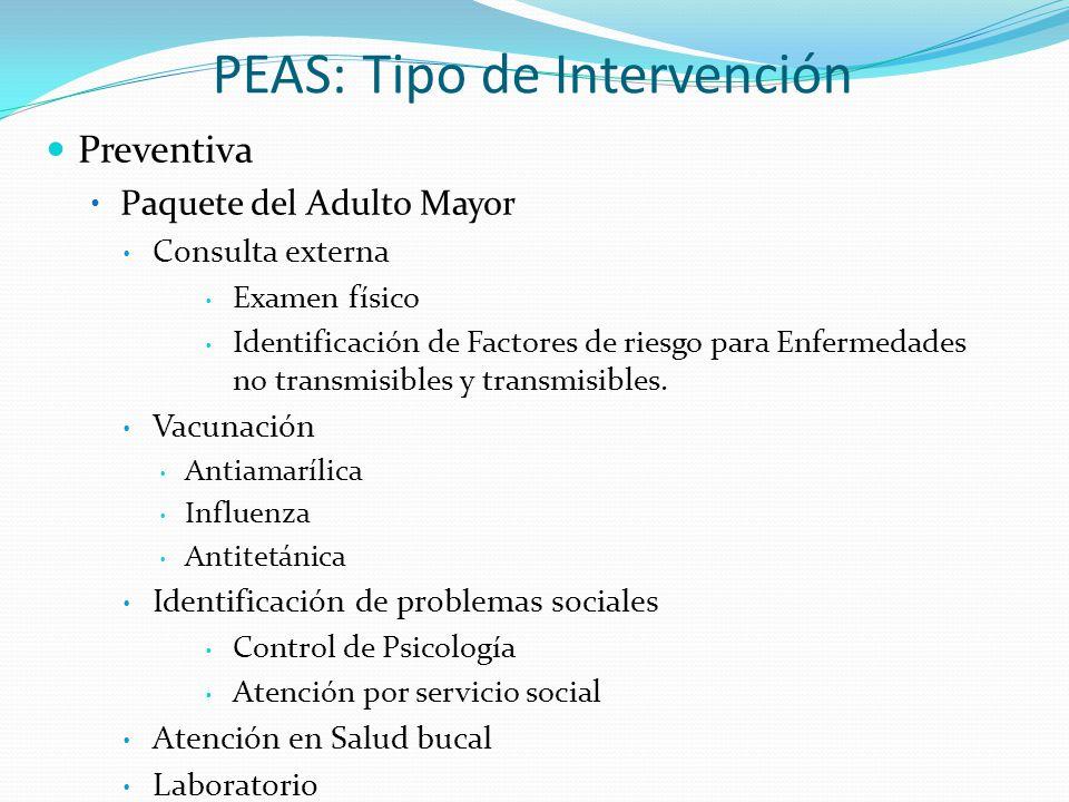 PEAS: Tipo de Intervención Preventiva Paquete del Adulto Mayor Consulta externa Examen físico Identificación de Factores de riesgo para Enfermedades n
