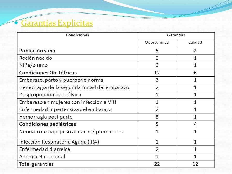Garantías Explicitas CondicionesGarantías OportunidadCalidad Población sana52 Recién nacido21 Niña/o sano31 Condiciones Obstétricas126 Embarazo, parto