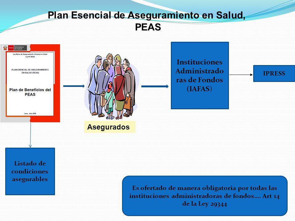 Listado de condiciones asegurables Instituciones Administrado ras de Fondos (IAFAS) Plan Esencial de Aseguramiento en Salud, PEAS IPRESS Asegurados Es